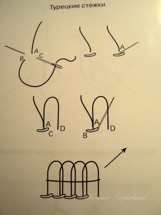 Вышивка астраханский шов
