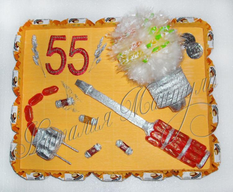 Подарок на день рождения для электрика
