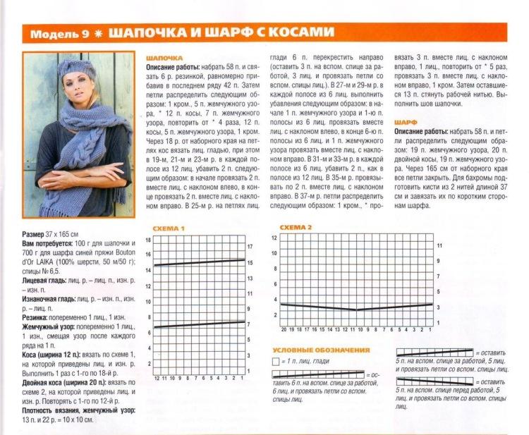 Схемы вязания шарфа хомута женского спицами