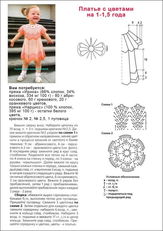 Вязание спицами детские платья и схемы 41