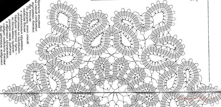 Бюргерское кружево схемы салфеток