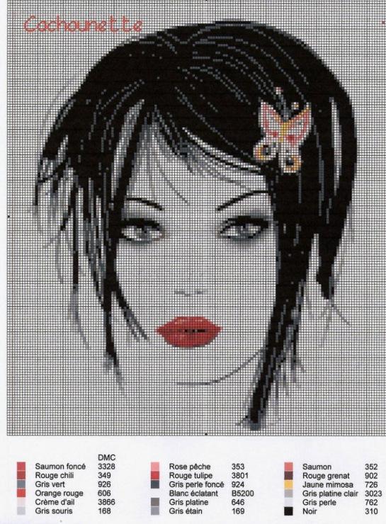 Фото схемы для девушек