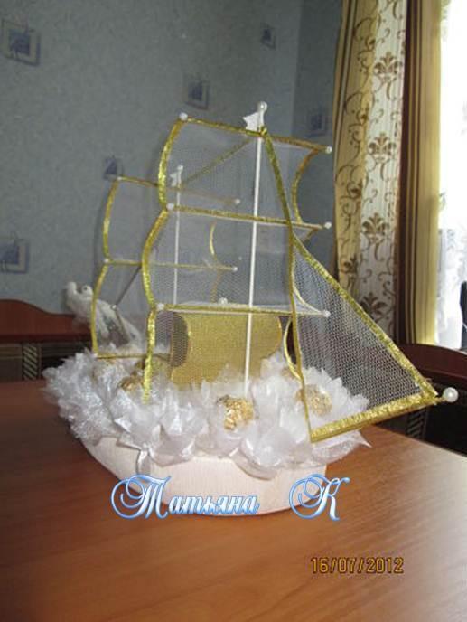 Корабль на свадьбу поздравление 55